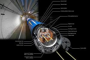 CERN Accelerator Rare Earth Magnet Order
